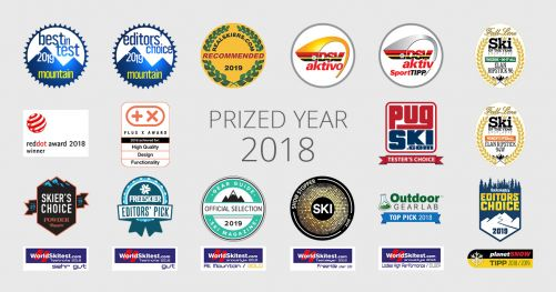Prized year 2018